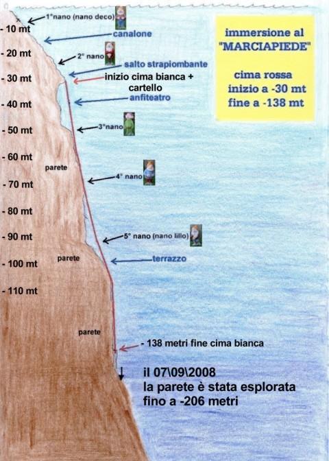 Il lago di Garda: immersione dal fascino inaspettato!