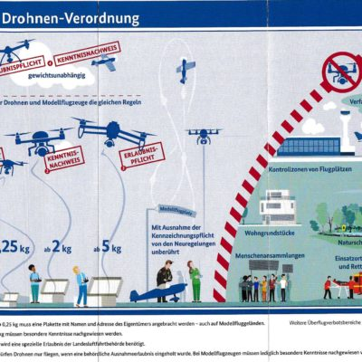 Regole per i droni: l'esempio tedesco